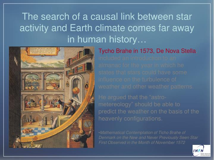 The search of a causal link between star activity and earth climate comes far away in human history
