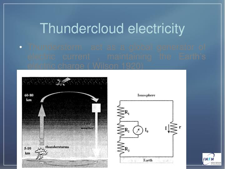 Thundercloud electricity
