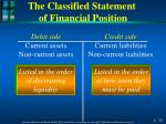 the classified statement of financial position