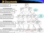 26 documents4