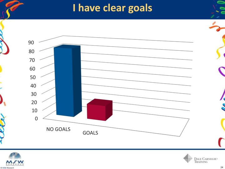 I have clear goals