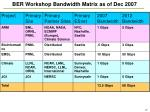 ber workshop bandwidth matrix as of dec 2007