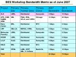 bes workshop bandwidth matrix as of june 2007