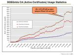 doegrids ca active certificates usage statistics