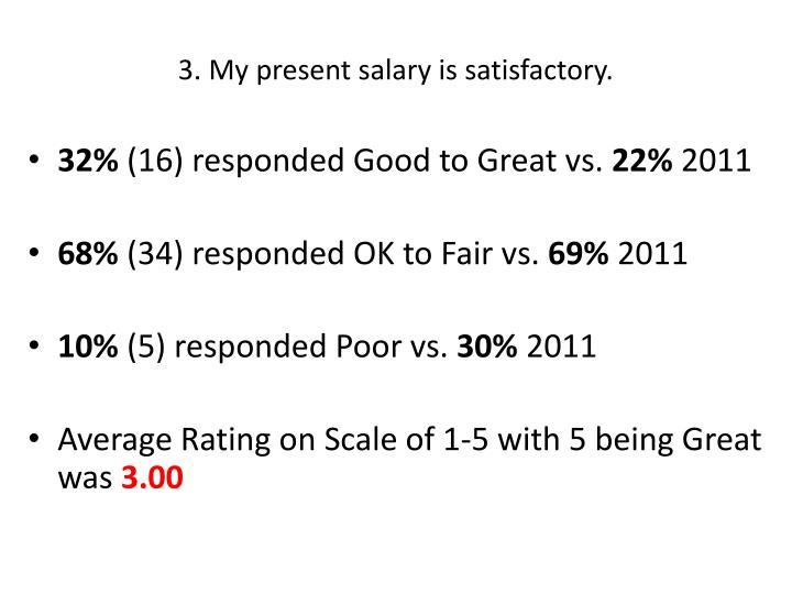 3. My present salary is satisfactory.