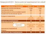 indicateurs financiers2