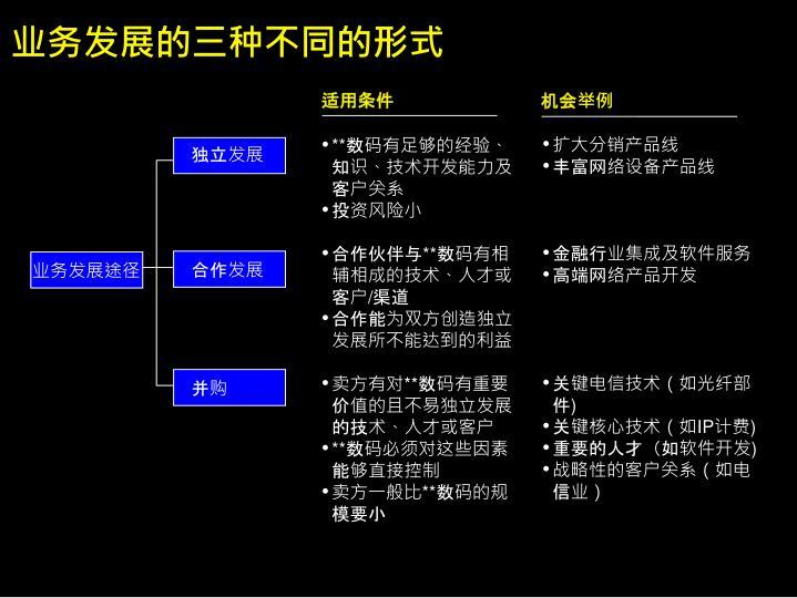 业务发展的三种不同的形式