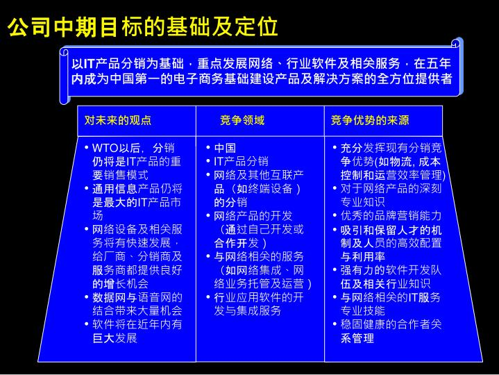 公司中期目标的基础及定位