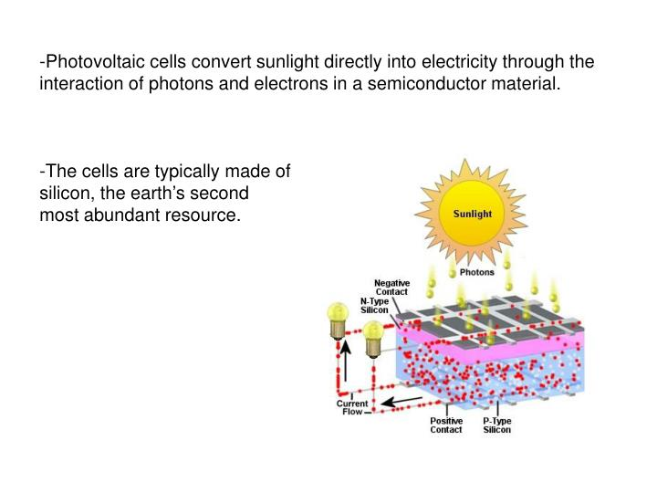 -Photovoltaic cells convert sunlight directly into electricity through the interaction of photons and electrons in a semiconductor material.