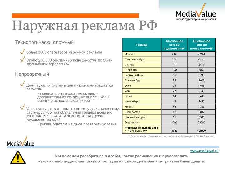 Наружная реклама РФ