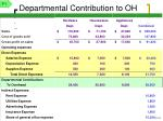 departmental contribution to oh
