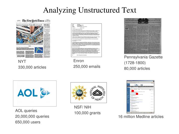 Analyzing unstructured text