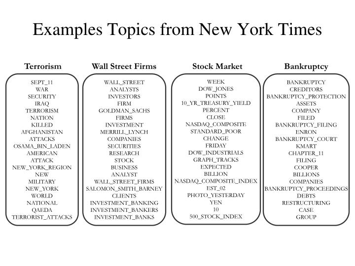 Examples Topics from New York Times