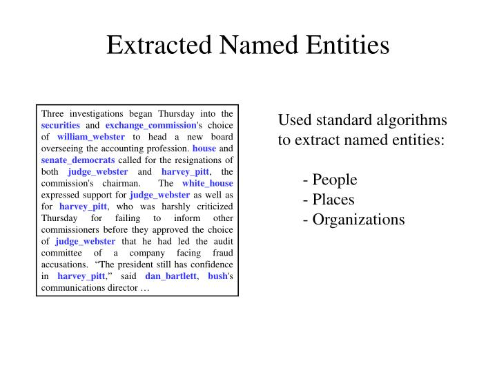 Extracted Named Entities
