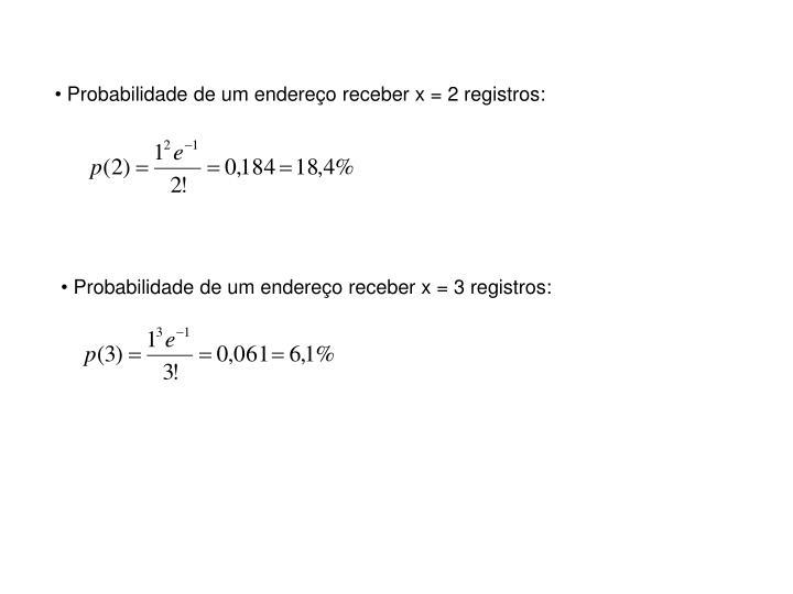 Probabilidade de um endereço receber x = 2 registros: