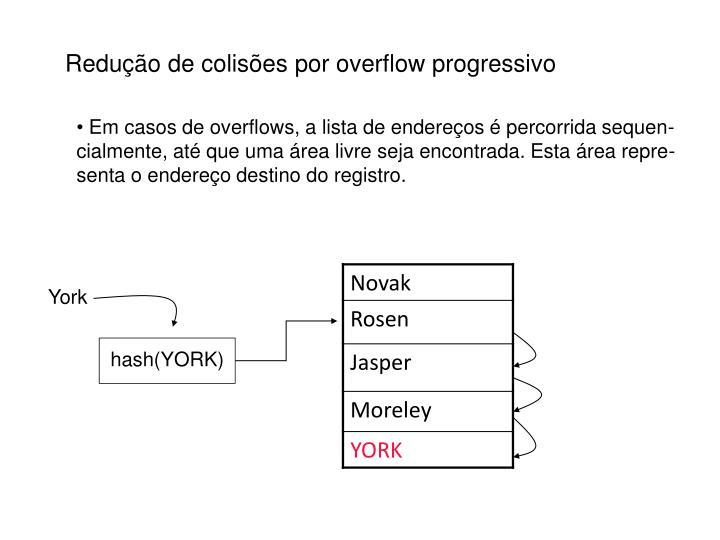 Redução de colisões por overflow progressivo