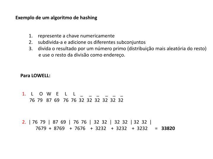 Exemplo de um algoritmo de hashing