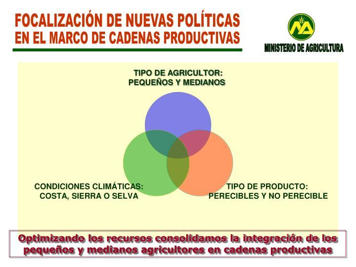 FOCALIZACIÓN DE NUEVAS POLÍTICAS