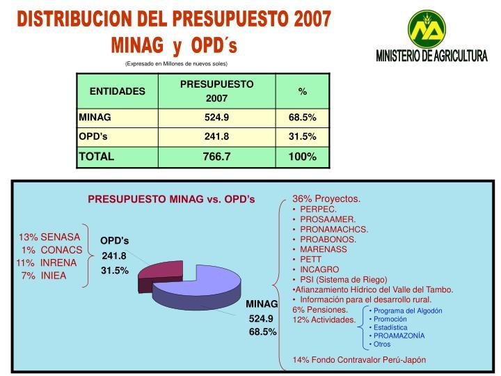 DISTRIBUCION DEL PRESUPUESTO 2007