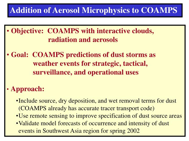 Addition of Aerosol Microphysics to COAMPS