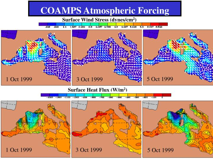 COAMPS Atmospheric Forcing