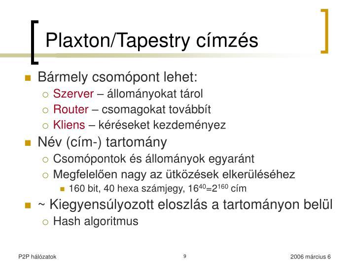 Plaxton/Tapestry címzés