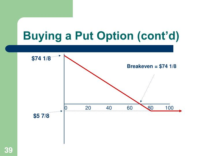 Buying a Put Option (cont'd)