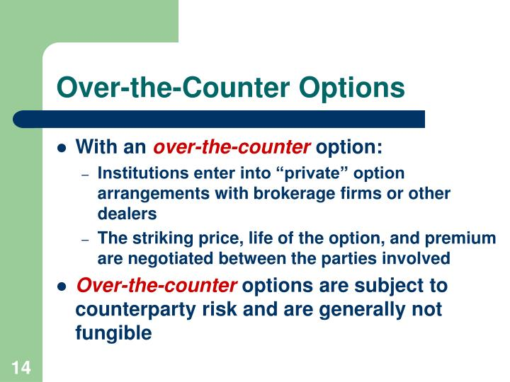 Over-the-Counter Options