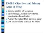 ewids objectives and primary areas of focus