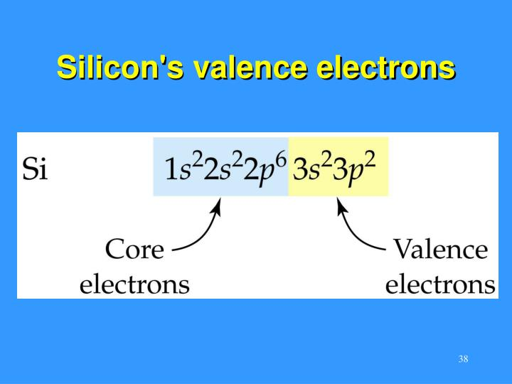 Silicon's valence electrons