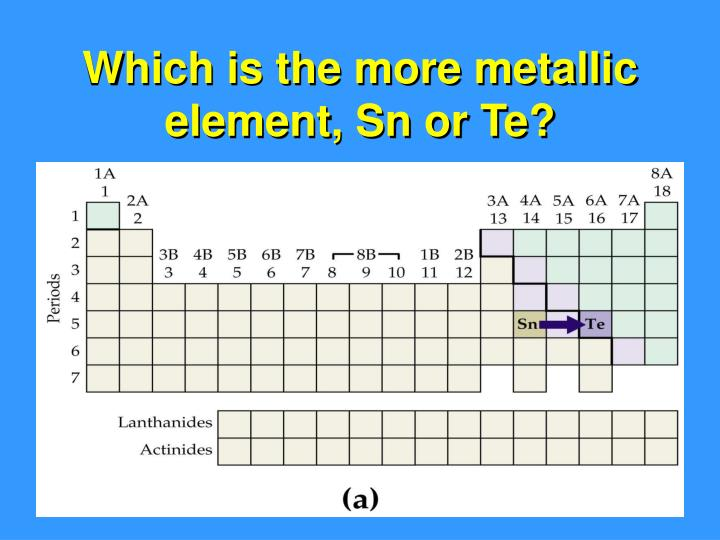 Which is the more metallic element, Sn or Te?
