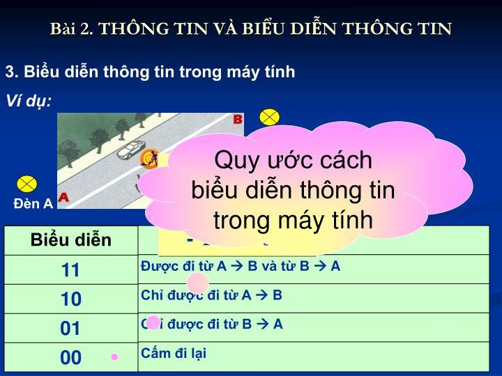 Bài 2. THÔNG TIN VÀ BIỂU DIỄN THÔNG TIN