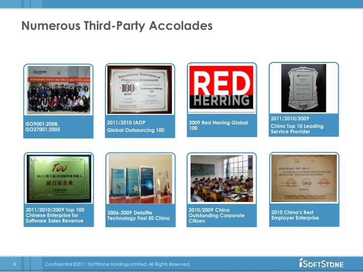 Numerous Third-Party Accolades