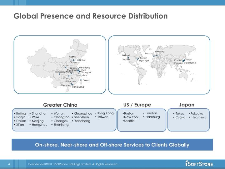 Global Presence and Resource Distribution