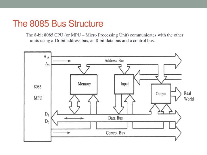 Ppt 8085 microprocessor powerpoint presentation id5955544 the 8085 bus structure ccuart Choice Image