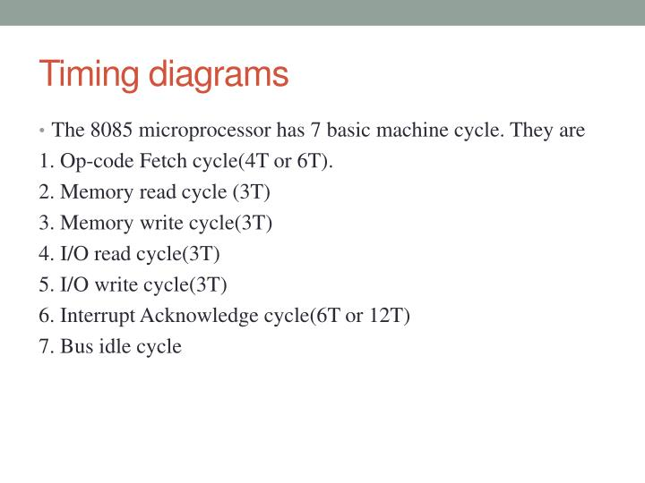 Ppt 8085 microprocessor powerpoint presentation id5955544 timing diagrams ccuart Choice Image