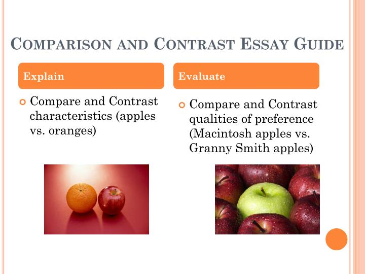 apples oranges comparison contrast essay 2002-5-30 apples and oranges { a comparison1 scott a sandford nasa ames research center, mountain view, california infrared spectra of apple and orange extracts are compared such comparisons are not only possible, but show a great deal of similarity between the two fruits in contradiction of widely.