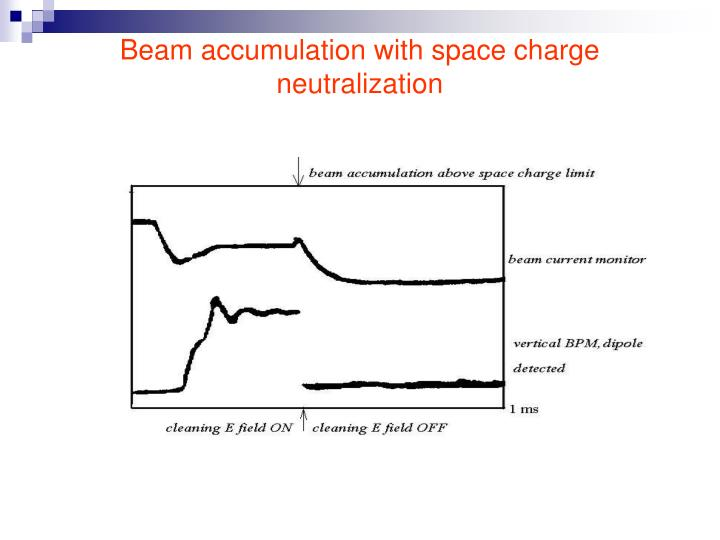 Beam accumulation with space charge neutralization