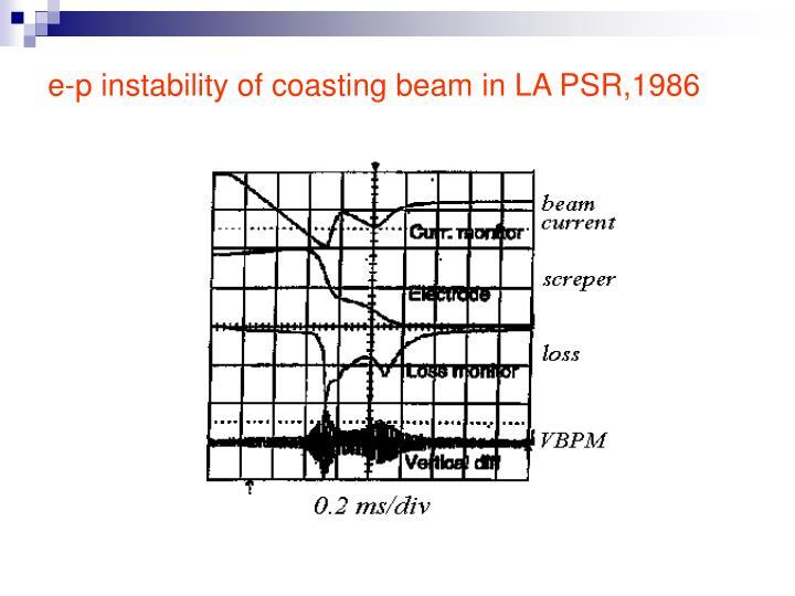 e-p instability of coasting beam in LA PSR,1986