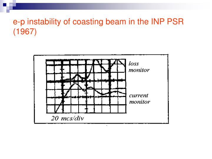 e-p instability of coasting beam in the INP PSR (1967)