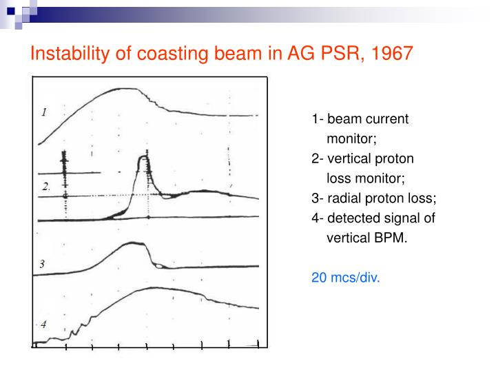 Instability of coasting beam in AG PSR, 1967