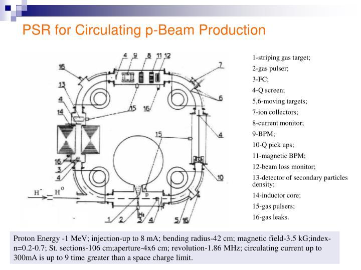 PSR for Circulating p-Beam Production