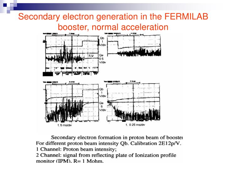 Secondary electron generation in the FERMILAB booster, normal acceleration