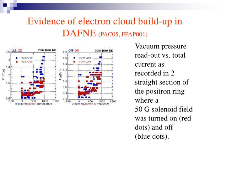 Evidence of electron cloud build-up in DAFNE
