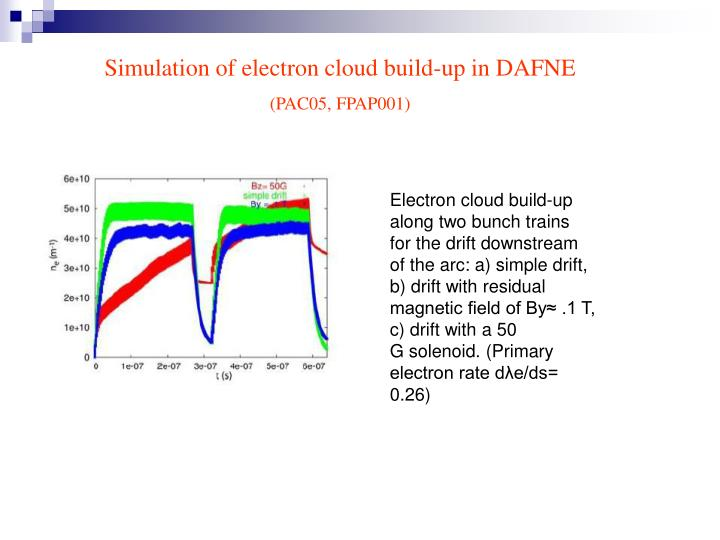 Simulation of electron cloud build-up in DAFNE
