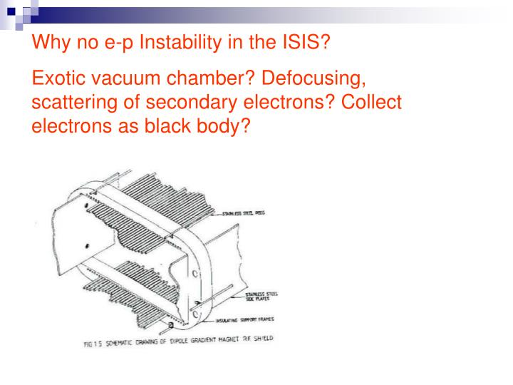 Why no e-p Instability in the ISIS?