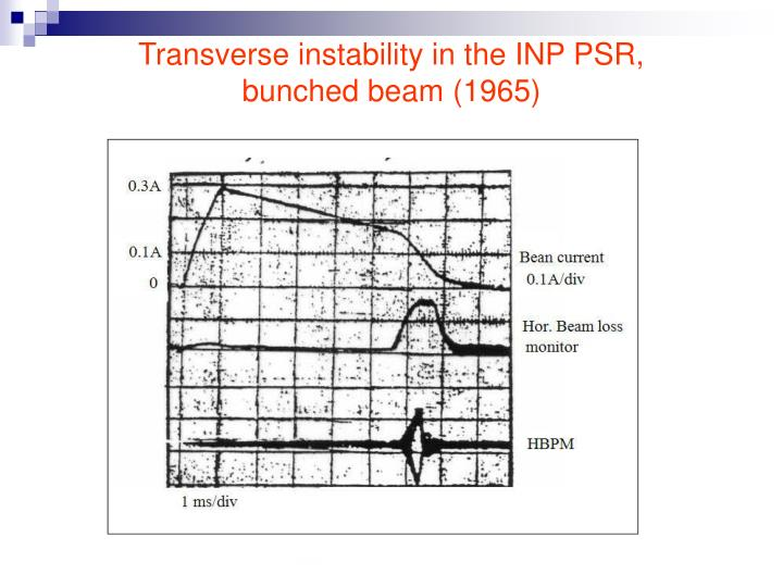Transverse instability in the INP PSR,