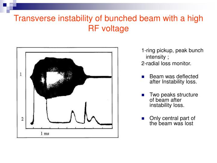 Transverse instability of bunched beam with a high RF voltage