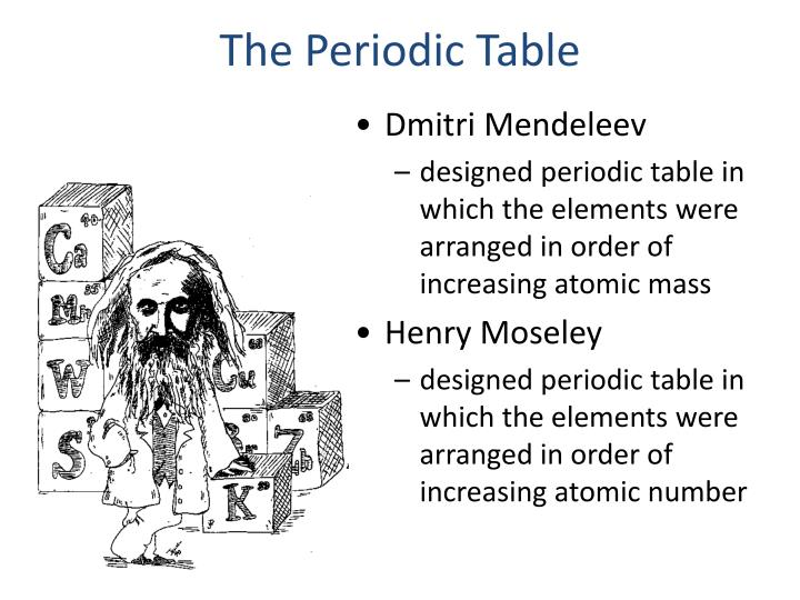 Ppt The Periodic Table Powerpoint Presentation Id5955679