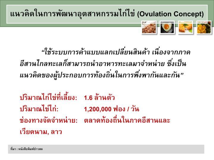 แนวคิดในการพัฒนาอุตสาหกรรมไก่ไข่ (